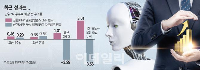 증권가도 세기의 대결…'인공지능 vs 사람' 투자수익률 승자는