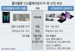 [주목!e스몰캡]엘이티, 삼성 폴더블폰 확대 `수혜`