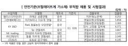 """[호갱탈출 E렇게]""""캐릭터 연필서 유해물질 최대 63배 초과"""""""