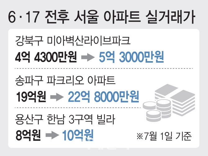 """[단독][6·17 역풍]""""계약금 2배 줄게…계약취소해달라"""""""
