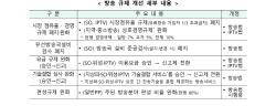 [김현아의 IT세상읽기]유료방송 채널도 네이버 뉴스처럼 골라봤으면