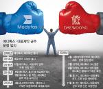 [메디톡스 완승]대웅제약 vs 메디톡스 타협가능성은