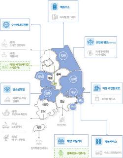 유전체 정보·산업용 대마까지…'3차 규제자유특구' 출범