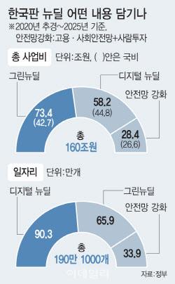 [김현아의 IT세상읽기]쿠팡 대리점 진출과 디지털뉴딜