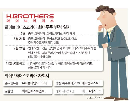 """모태펀드, 화이 밀어주기 의혹…""""특정 창투사에 특혜"""""""