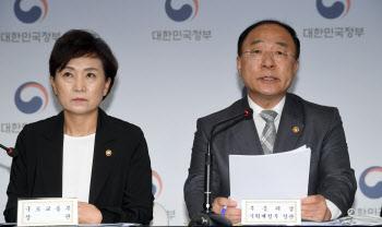 [포토]'서울권역 등 수도권 주택공급 확대방안은?'
