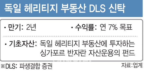'시행사 파산 신청' 獨 헤리티지 DLS, 의심한 증권사 있었다