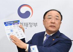 """홍남기 """"과도하게 오른 부동산 하향조정 희망""""(일문일답)"""