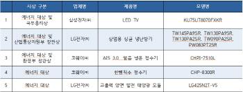 삼성·LG, '착한 가전 경쟁'에 올해의 에너지위너상 공동 최다 수상