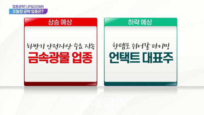 금속·광물 업종, 언택트 대표주, 지누스)