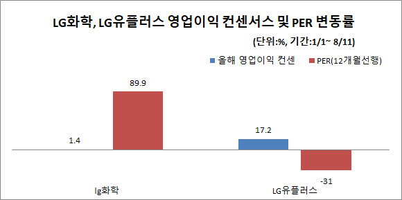 """""""앞으론 뭘 사나""""…얼마 안 남은 실적개선株"""