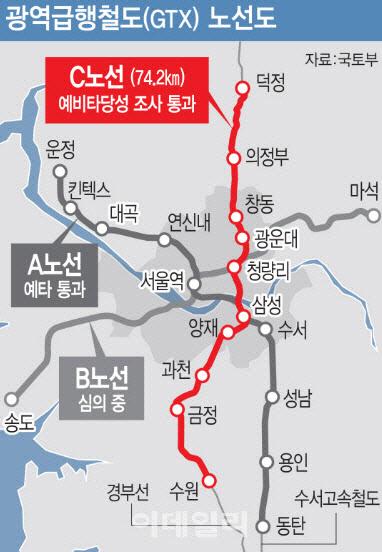 [단독]GTX-C노선 왕십리역 신설 검토…서울시 '공식 요청'