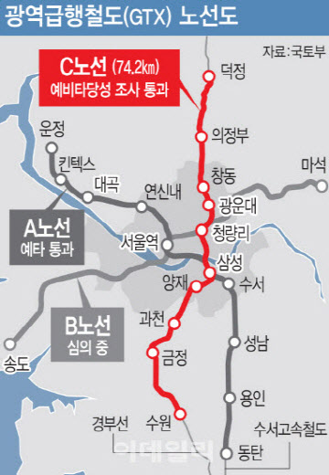 서울시도 가세한 'GTX-C' 신설역…이러다 완행열차될라