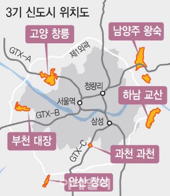 3기신도시 남양주왕숙2지구 토지보상 본격 시작