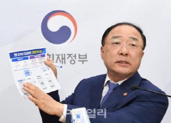"""홍남기 """"한국판 뉴딜, 내년 예산 20조…내달 초 뉴딜펀드 발표"""""""