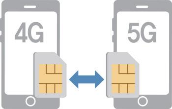 [장기자의 비사이드IT]5G폰에 LTE 유심칩을 넣으면?