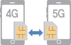 5G폰에 LTE 유심칩을 넣으면?
