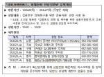 금감원, 집중호우 피해지역서 현장 금융상담 서비스