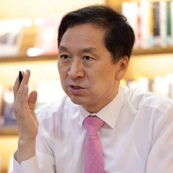 """김기현 """"일부 남북협력기금, 직원 개인 포인트로 적립"""""""