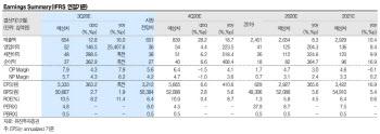 풍산, 방산 수출 호조…미주향 스포츠탄 견조-유진