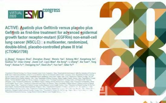 막내린 ESMO 2020…HLB·유한양행 등 K-바이오 성과