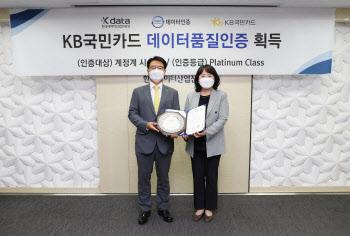 KB국민카드, 상품 처리 시스템 '데이터 품질 인증' 최고 등급