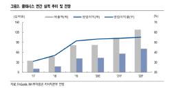 클래시스, 수출 및 소모품 매출 점진적 회복 기대…'매수' -NH