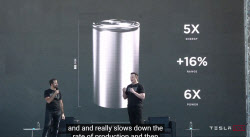 테슬라, 더 크고 저렴한 배터리..LG·삼성·SK 기술은
