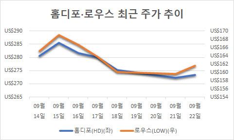"""""""바이러스 이후 상황 간과""""…코로나 수혜株 '민낯' 드러나나"""
