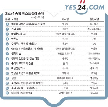 [위클리 핫북①]코로나 장기화에 '공부법' 추천서 인기