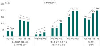 """""""주도주 선별…하반기 영업이익에 달렸다"""""""