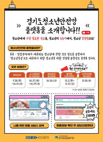 경기도 '창소년안전망 플랫폼' 명칭 공모