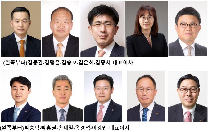 '한화 3세' 김동관 사장 승진…한화그룹, 조기 인사 단행(상보)