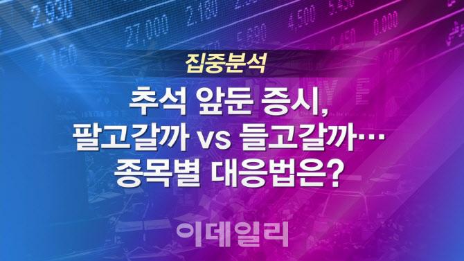 [이슈타임] 추석 앞둔 증시, 핫이슈 종목 대응법은?