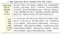 통영시청 2청사 등 30개 건축물 '그린리모델링' 선정