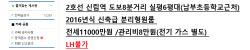 [단독] 온라인카페 부동산매물 80% '규정위반'