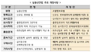 """""""소발명 아시나요""""…일제 잔재 '실용신안법' 이름 바꾼다"""