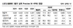 LG디스플레이, 3Q 흑자전환 예상…OLED사업 개선세 뚜렷-NH