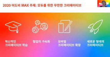 어도비, 협업기능 강화한 크리에이티브 클라우드 공개