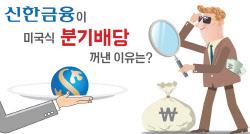 """외국인 주주의 압박‥""""배당 자제는 말뿐인 권고, 韓금융 배당 기대한다"""""""