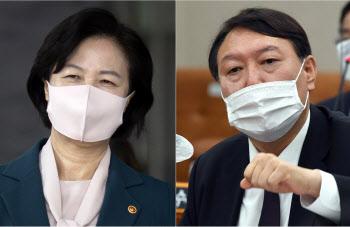 秋, '옵티머스 수사 무마 의혹' 尹·당시 수사팀 감찰지시(종합)