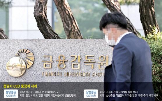 내일 '라임사태' 증권사 CEO 제재심…관전포인트 셋