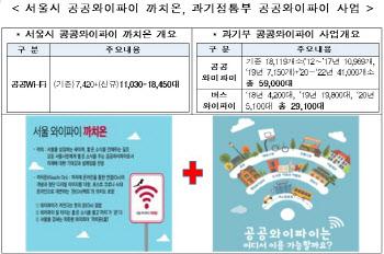 과기부-서울시, 공공와이파이 사업 협력키로…`까치온` 산하 기관에 위탁