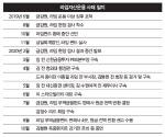 [31st SRE][Issue]라임부터 옵티머스까지…`종합비리세트`된 사모펀드