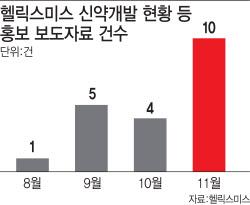 [단독]금감원, 장밋빛 자료 쏟아낸 헬릭스미스 '경고'