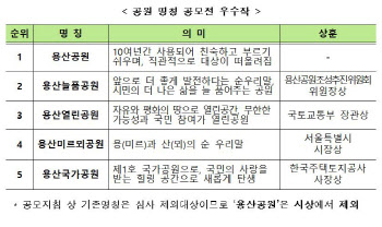 '용산공원' 이름 확정…조성계획 국민참여단 발대식