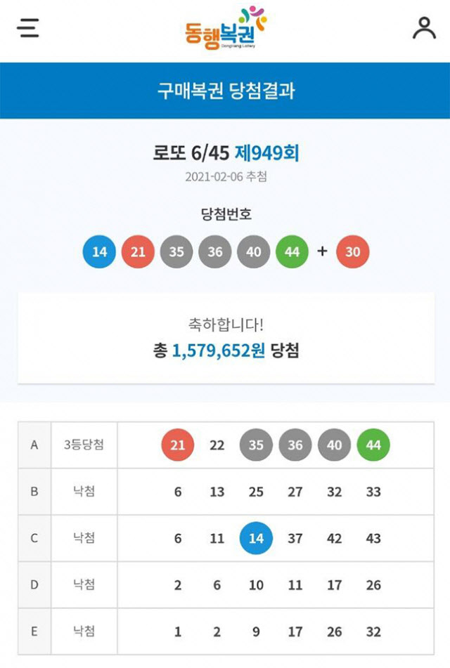 """""""좋은 일이 돌아왔다""""… 스페셜 로또 당첨 리뷰"""
