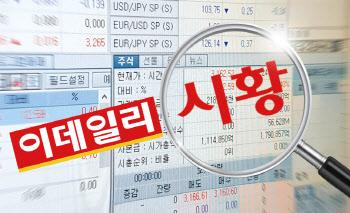 코스닥, 개인·외국인 '쌍끌이' 2%대 상승폭 확대