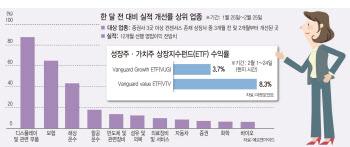 """금리 상승 땐 성장株 매도?…""""이익 느는 기업 되레 담을 때"""""""