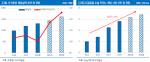 미투온, 가상화폐·메타버스 모멘텀…상승여력 58%-리서치알음